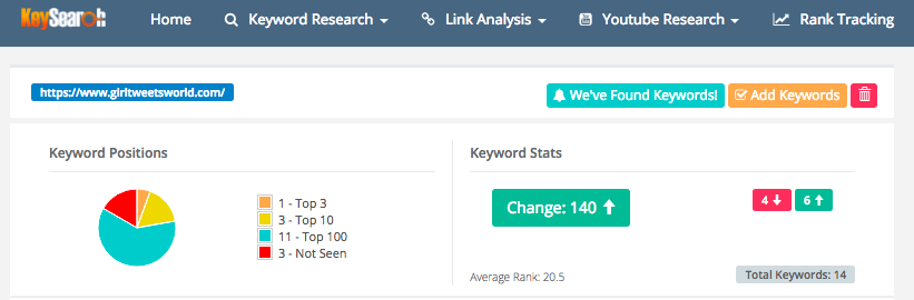 KeySearch Rank Tracking